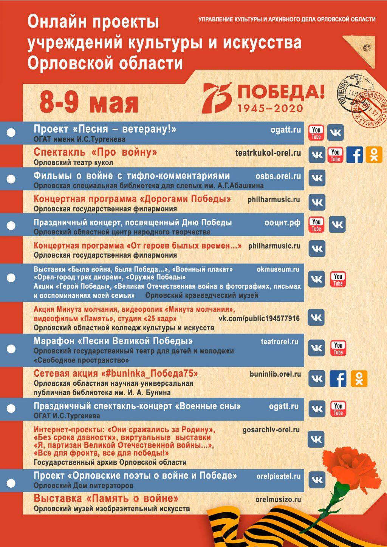 Афиша праздничных мероприятий 8-9 мая 2020 года